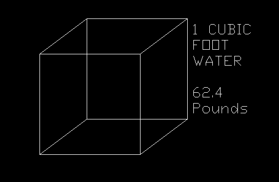 Cubic Foot of Water